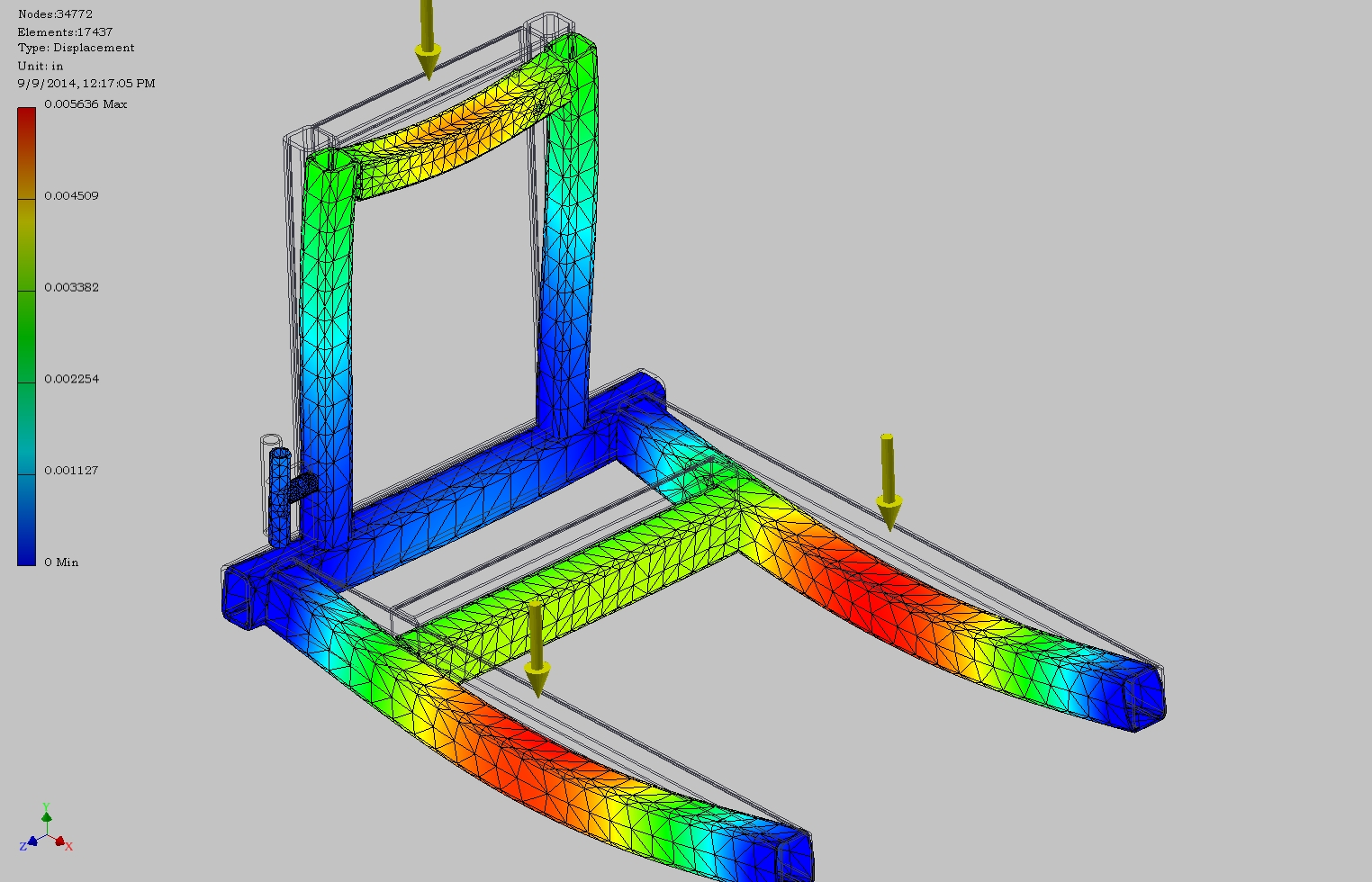 Stress Testing In The Cad Environment Invention And Prototype Testing